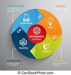 infographic, wykształcenie, wykres