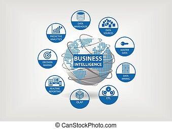 inteligencja, pojęcie, handlowy