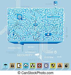 internetowe bezpieczeństwo, pojęcie