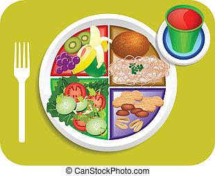 jadło, lunch, mój, vegan, płyta