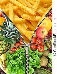 jadło, niezdrowy, zdrowy, zamek błyskawiczny, pojęcie