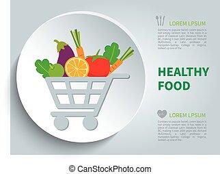 jadło, organiczny