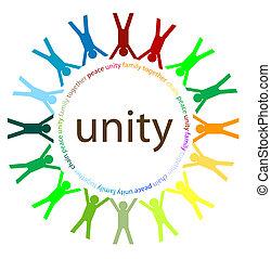 jedność, pokój