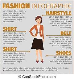 jesień, garnitur, dziewczyna, fason, infographic