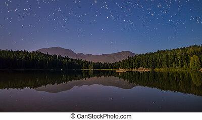 jezioro, gwiazdy, odbicie