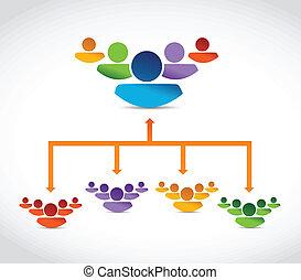 kandydaci, teams., selection., lider, najlepszy, łączący