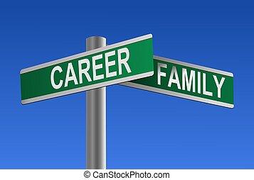 kariera rodzina, crossroads