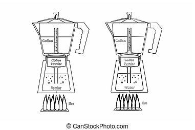 kawa, szkic, garnek, jedyny, strony, wewnętrzny
