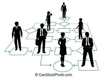 kierownictwo, handlowy, proces, rozłączenie, drużyna, flowchart