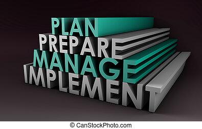 kierownictwo, planowanie