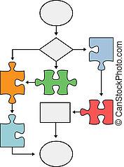 kierownictwo, proces, zagadka, rozłączenie, wykres, flowchart