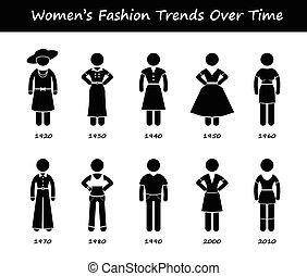 kierunek, timeline, kobieta, fason, materiał