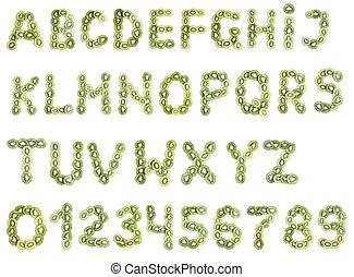 kiwi, alfabet