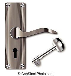 klamka, klucz