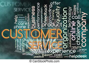 klient, wordcloud, służba