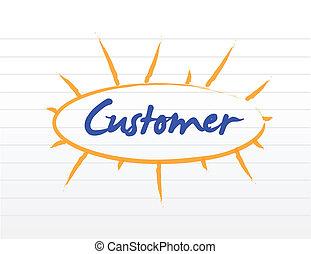 klient, wzór, projektować, ilustracja