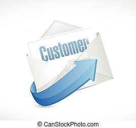 klientela, ilustracja, poczta, projektować