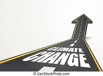klimat, droga, zmiana