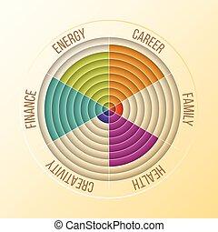 koło, diagram, życie, instrument, dając korepetycje, colors., papercut