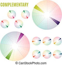 koło, komplet, psychologia, uzupełniający, -, diagram, kolor, podstawowy, meaning.