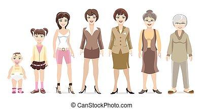 kobieta, generacje