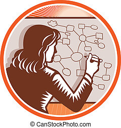 kobieta interesu, mindmap, pisanie, diagram, kompleks, nauczyciel