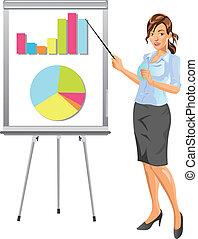kobieta interesu, prezentacja