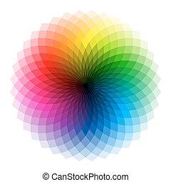kolor, koło
