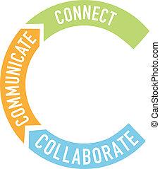 komunikować, kolaborować, strzały, połączyć