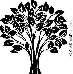 konceptualny, drzewo