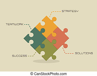 konceptualny, strategia