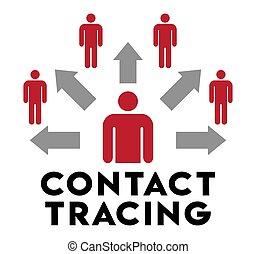 kontakt, rysunek kalkowy, infographic