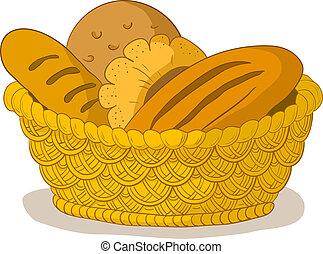 kosz, bread