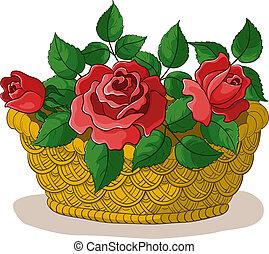 kosz, róże, kwiaty