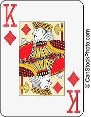 landara, palec wskazujący, król, dzwonek
