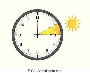 lato, zbawczy, słońce, światło dzienne, wiht, czas, zmiana