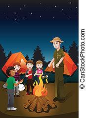 letnie dzieciska, obóz