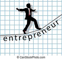 linoskoczek, zerwać się, powodzenie, przedsiębiorca