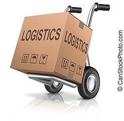 logisty, boks, carboard