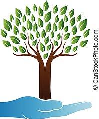 logo, drzewo, troska