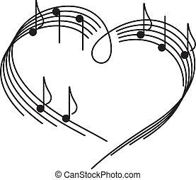 love., muzyka