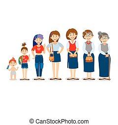 ludzie, różny, ages., dojrzałość, generacje, stary, -, woman., dzieciństwo, categories, development., adolescencja, gradacja, wiek, niemowlęctwo, age., młodość, wszystko