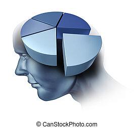 mózg, analizując, ludzki