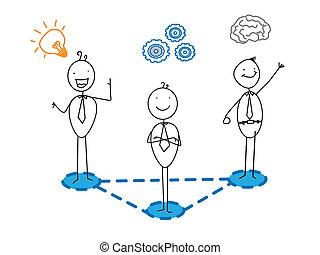 mądry, idea, postęp, dobry, handlowy