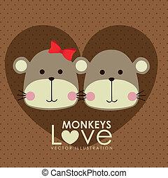 małpy, projektować