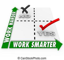 macica, smarter, praca, harder, productiv, wybór, lepszy, skuteczność, vs