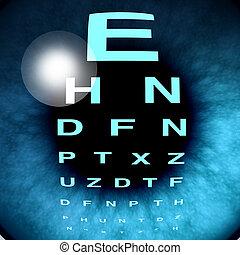 makro, oko, widzenie