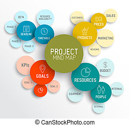 mapa, kierownictwo, pamięć, /, projekt, diagram, układ