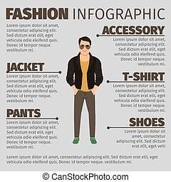 marynarka, fason, człowiek, infographic