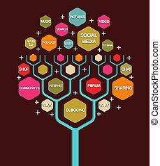media, towarzyski, drzewo, handlowy, handel